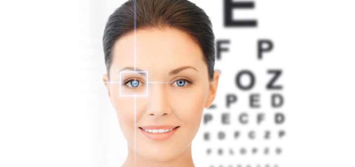 Are you considering LASIK?